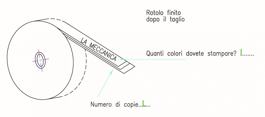 La Meccanica Fumagalli Richiesta offerta
